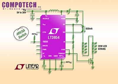 LT3954採用一內部5A、40V N通道MOSFET,並可從標稱12V輸入驅動多達八組650 mA白光LED,以提供超過20瓦功率。其內建一高壓端電流感測,因此可運用升壓、降壓、升降壓模式或SEPIC架構。 LT3954可於升壓架構下提供超過95%的效率,因此無須外部散熱片。頻率可調針腳允許用戶將頻率設定於100kHz和1MHz之間,因此可最佳效率,並將外部零組件的尺寸和成本縮減至最小,結合5mm x 6mm QFN封裝,提供了一個非常精小的高功率LED驅動器方案。